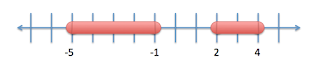number line of between -5 and -1 or between 2 and 4