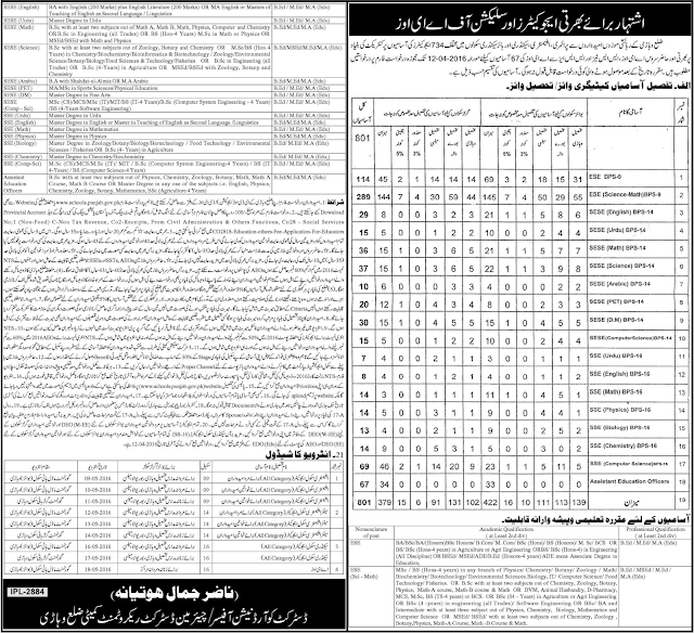 Educators Jobs in Punjab 2016 District Vehari Advertisement
