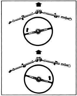 repair-manuals: Volkswagen 1976 Wheel Alignment Guide