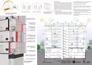 Premiados – Edifícios de Uso Misto – Santa Maria – CODHAB-DF