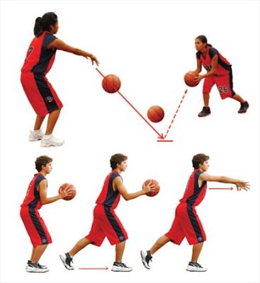 Teknik Dasar Cara Bermain Bola Basket