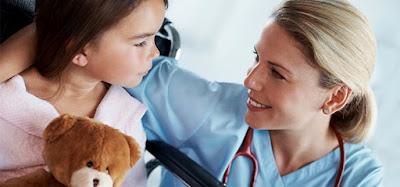 Pediatric Registered Nurse Job Search
