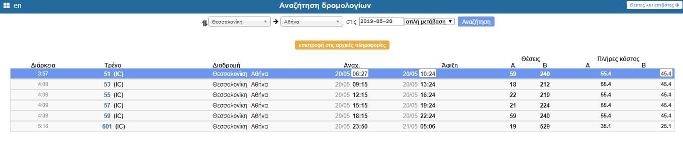 050a7a2b6d Στα δρομολόγια έχει μειωθεί ο χρόνος από 5