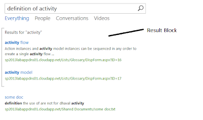 Query Rules in SharePoint 2019