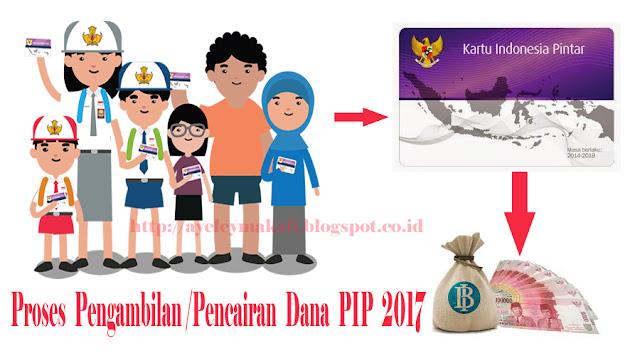 http://ayeleymakali.blogspot.co.id/2017/03/proses-pengambilan-pencairan-dana-pip.html
