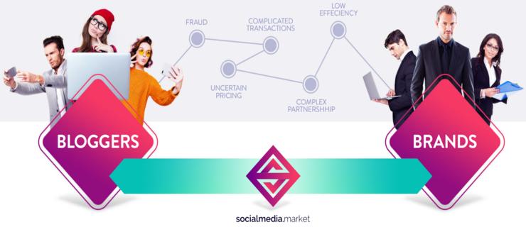 ICO Social Media Market - Platform Terdesentralisasi Yang Dapat Menghubungkan Influencer, Audience, Dengan Advertising