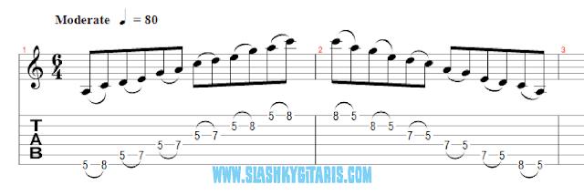 teknik gitar, teknik melodi, teknik legato, legato, C major scale, latihan legato, legato exercise,