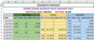 WAM store ledger account worksheet