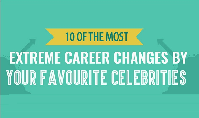10 Of The Most Extreme Career Changes By Your Favourite Celebrities