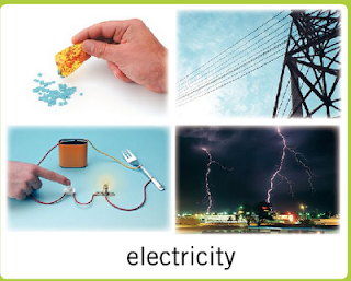 ELECTRICAL CURRENT AND ELECTRIC ... - SGAguilar Javier Ramos