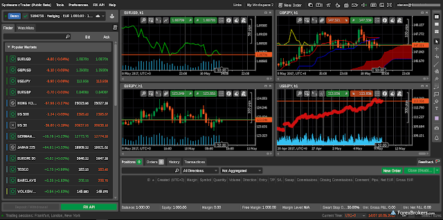 Download Software Aplikasi cTrader Platform
