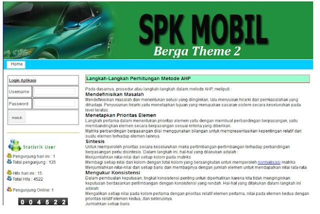 SPK - SOurce Code Siap pakai untuk Sistem Pendukung Keputusan Pemilihan Mobil
