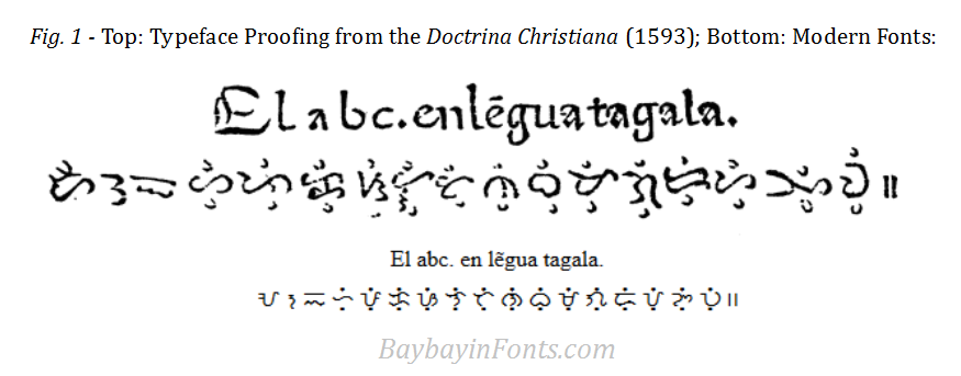 Baybayin Modern Fonts: The old and the new