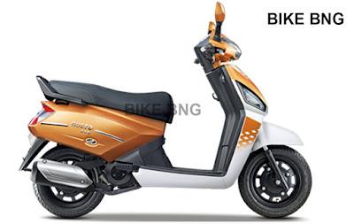 Mahindra Gusto (Scooter) in Bangladesh 2018