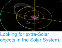 https://sciencythoughts.blogspot.com/2018/12/looking-for-extra-solar-objects-in.html
