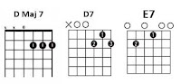 Olski titik dua bintang chord kunci gitar lirik lagu
