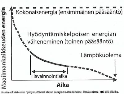 Termodynamiikan Toinen Pääsääntö