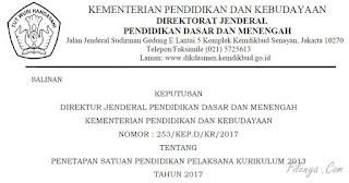 SK Penetapan Daftar Sekolah Pelaksana Kurikulum 2013 Tahun 2017