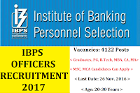 IBPS CWE Specialist Officer Exam 2017