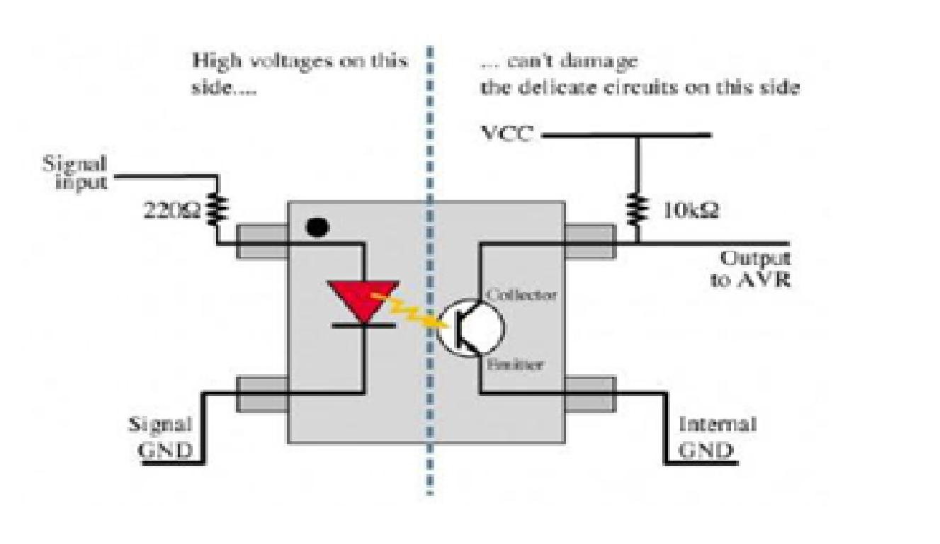 Ilmu Elektro Amp Listrik Optocoupler Ic Pc817