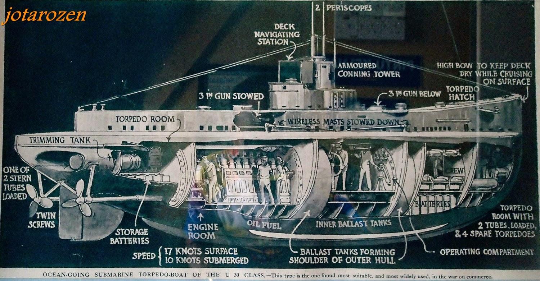 footsteps - jotaro's travels: malaysia 2014 : submarine ... german xxi u boat diagram #7