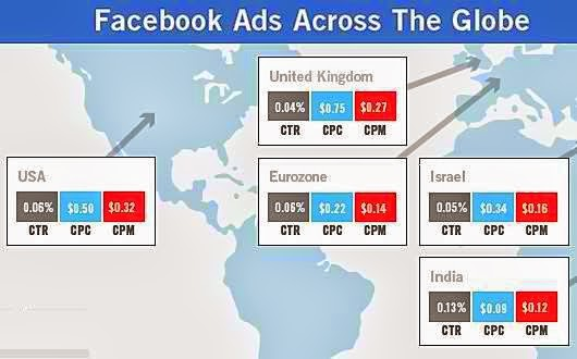 facebook global ads rate