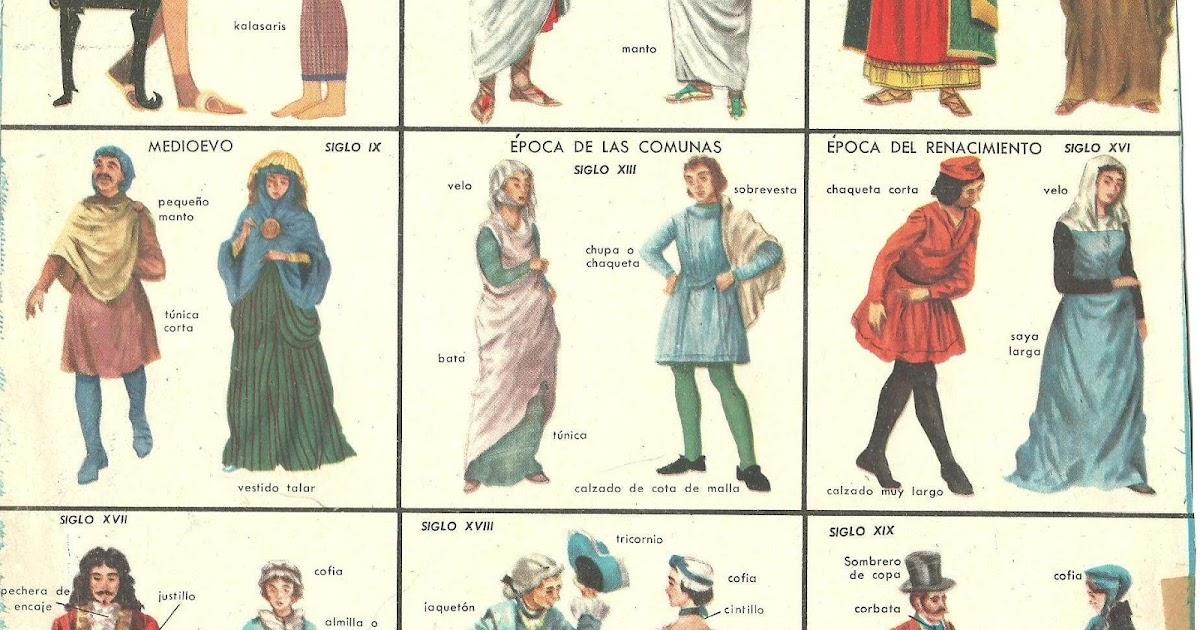 creartehistoria: Fragmentos de moda e historia