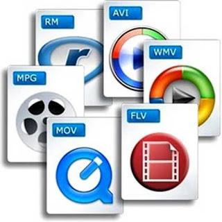 Os formatos de vídeo mais populares da internet