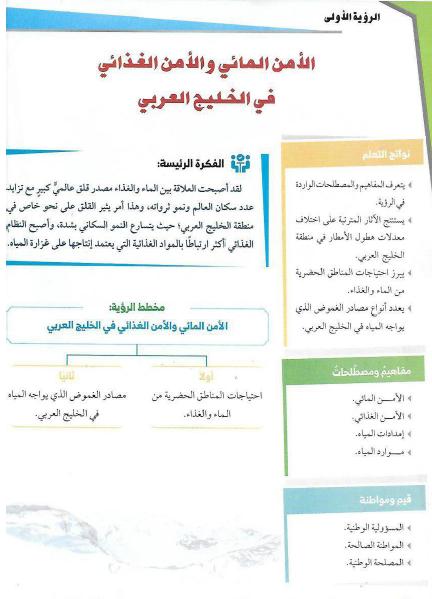 حلول اوراق عمل الامن المائي والامن الغذائي في الخليج العربي
