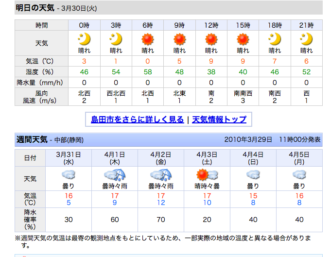 Japan June Weather 51