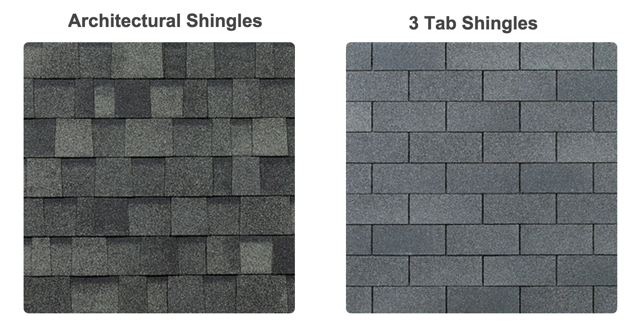 architectural shingles vs 3 tab shingles