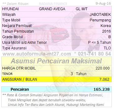 Pinjaman-165-3Thn-HYUNDAI-GRAND AVEGA-GL MT