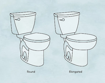 Diagram of round toilet and elongated toilet