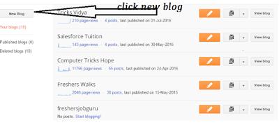 Blogger Dash Board