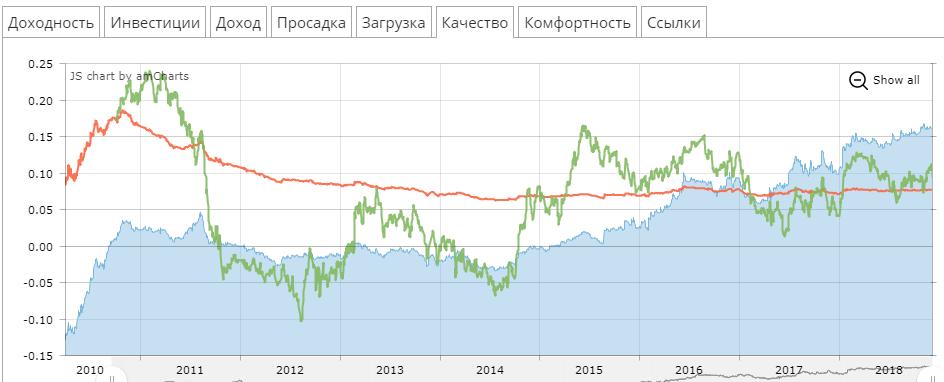 Expensivebuyer динамика качества торговли