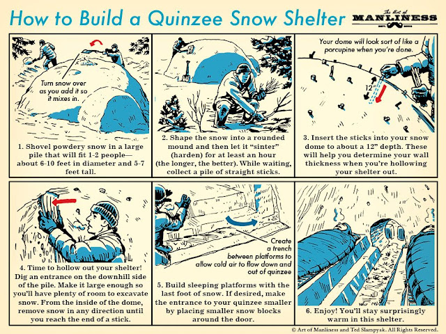 Building A Quinzee Snow Shelter