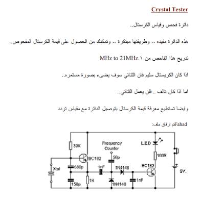 كتاب فحص العناصر الالكترونيه pdf