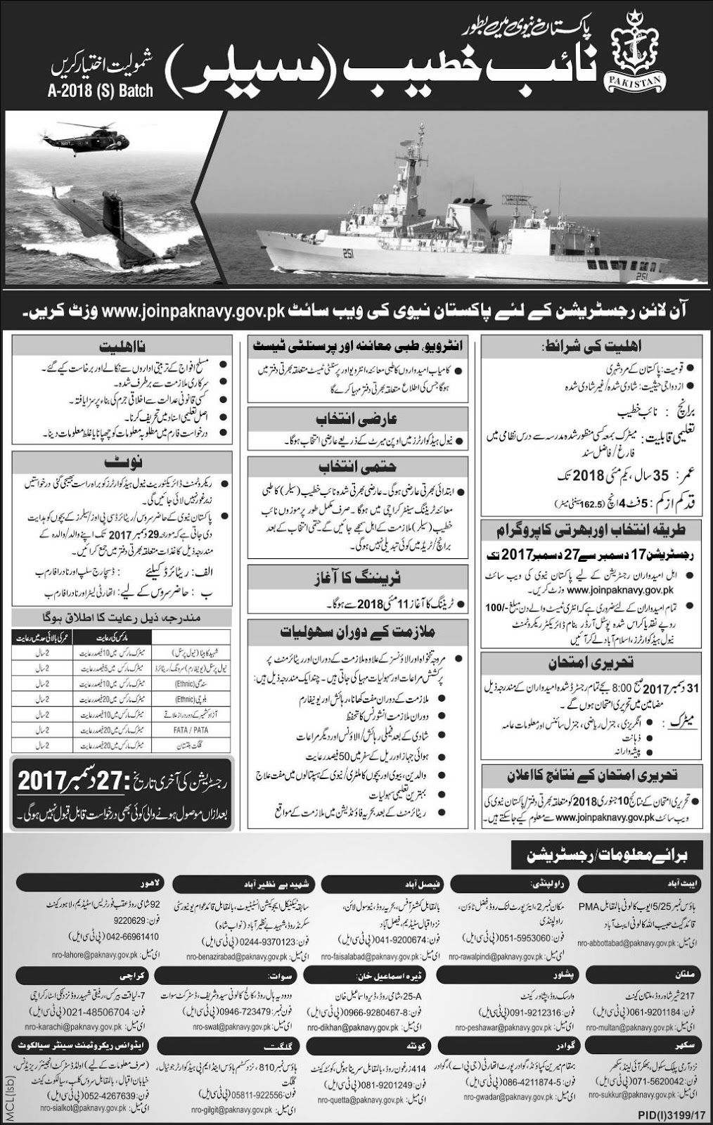 Jobs In Pakistan Navy As Naib Khateeb Dec 2017