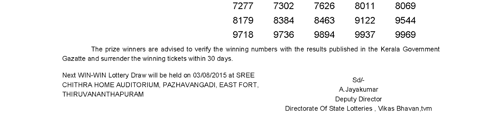 WIN WIN Lottery W 318 Result 27-7-2015