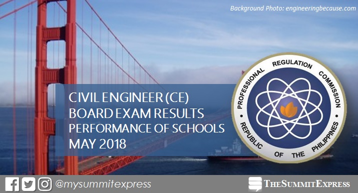 PERFORMANCE OF SCHOOLS: May 2018 Civil Engineer board exam results