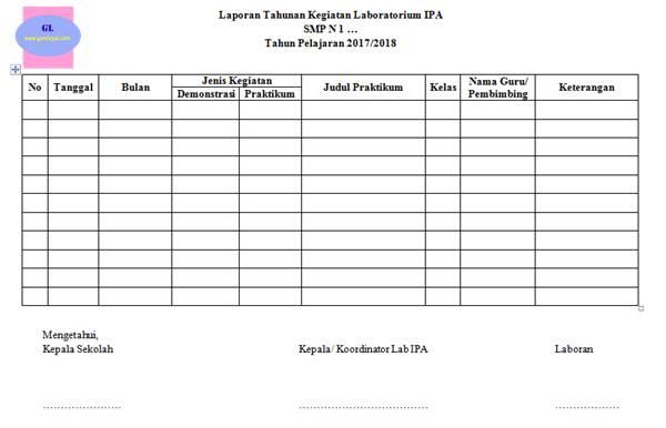 Format Laporan Kegiatan Laboratorium Ipa Smp Laporan Bulanan Tahunan Guru Loyal