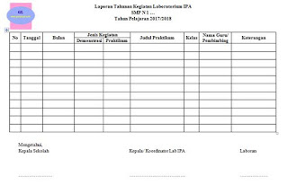format laporan tahunan kegiatan lab ipa smp