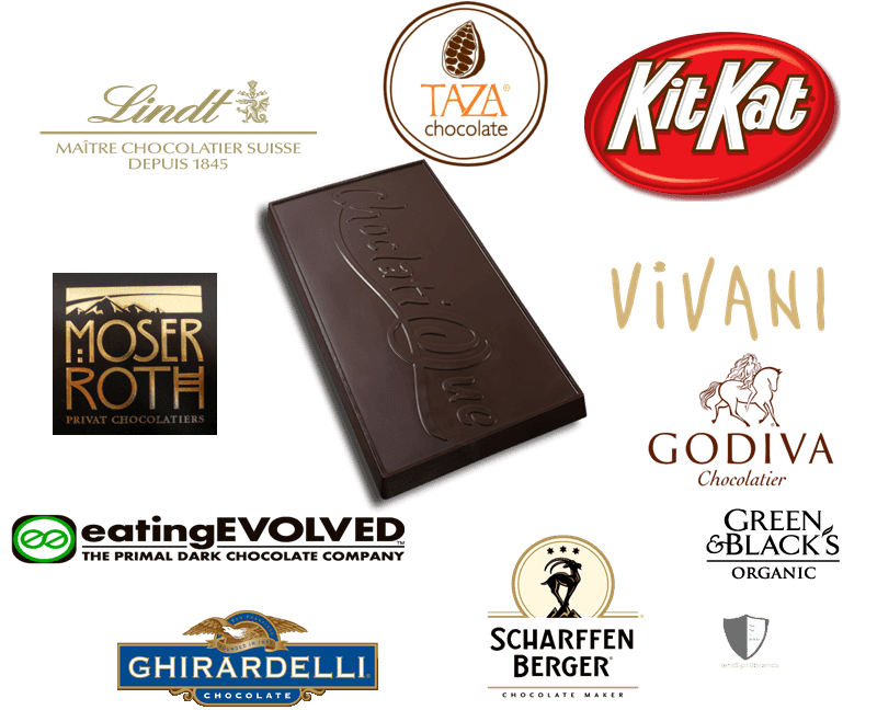 Top 10 Best Dark Chocolate Brands in World | Top 10 Brands