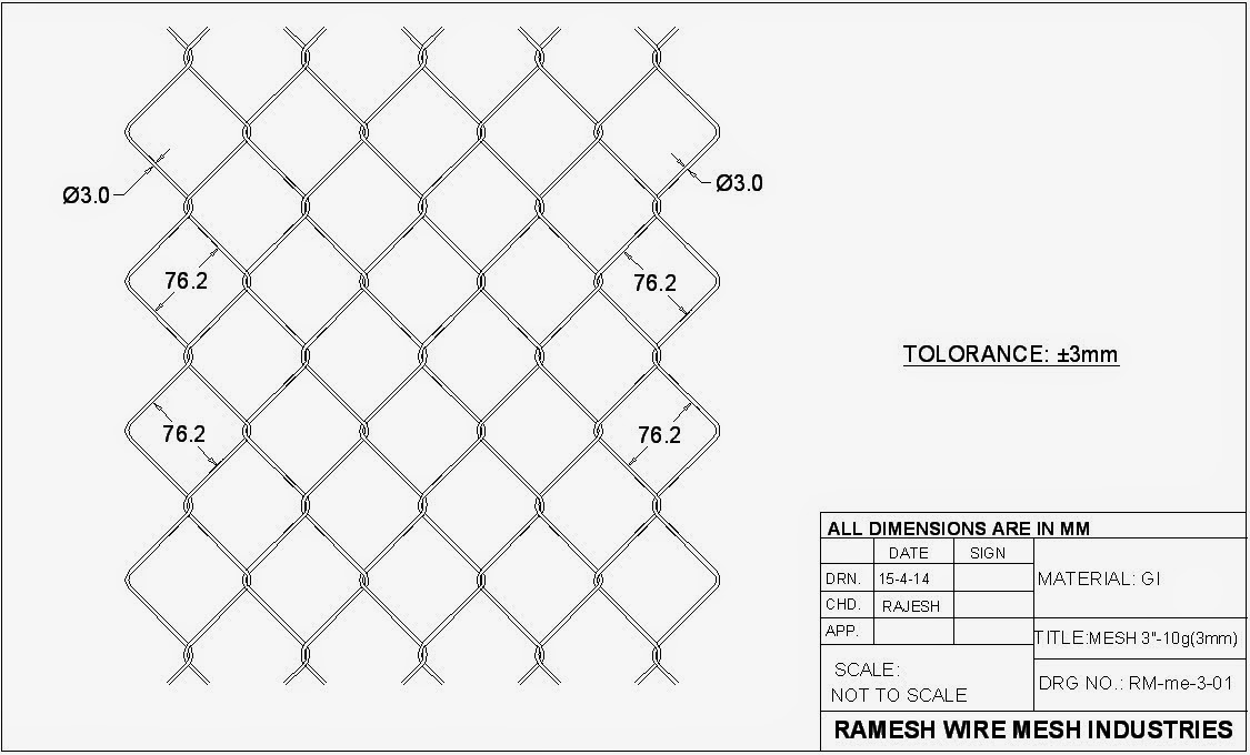 Chain Link Sizes