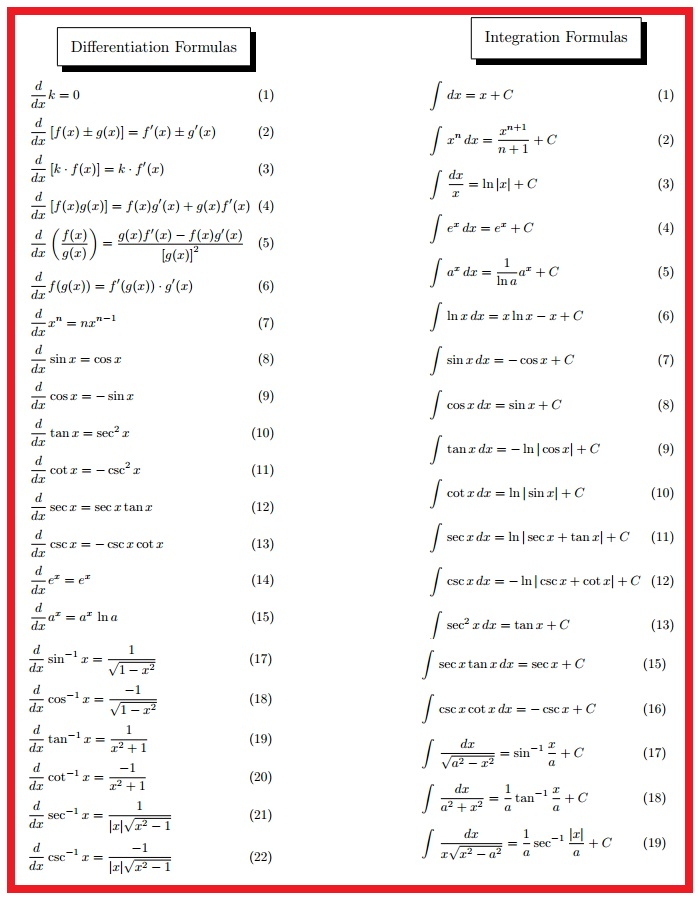 Complete Guide For Differentiation And Integration