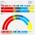 SWEDEN <br/>Novus poll | September 2017