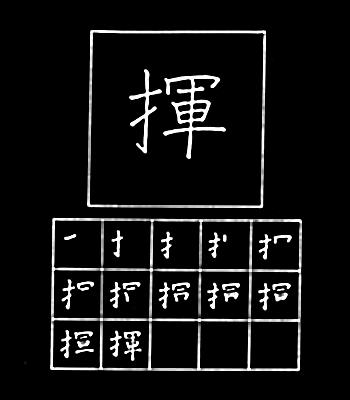 kanji volatile