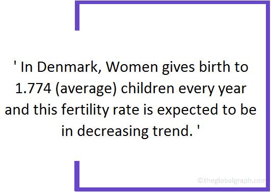 Denmark  Population Fact