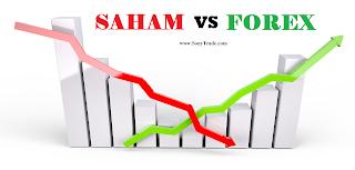 perbedaan forex dan saham. kelebihan dan kekurangan investasi trading forex dan saham