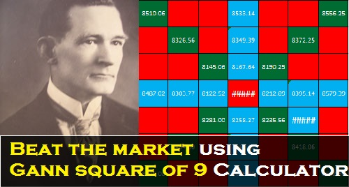 Personal Finance Guides: How to Beat the market using Gann square of